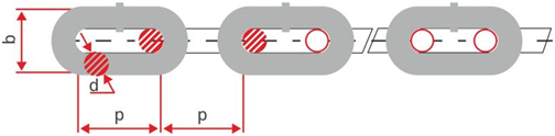 Размеры транспортеров габариты фольксваген транспортер т5 длинная база